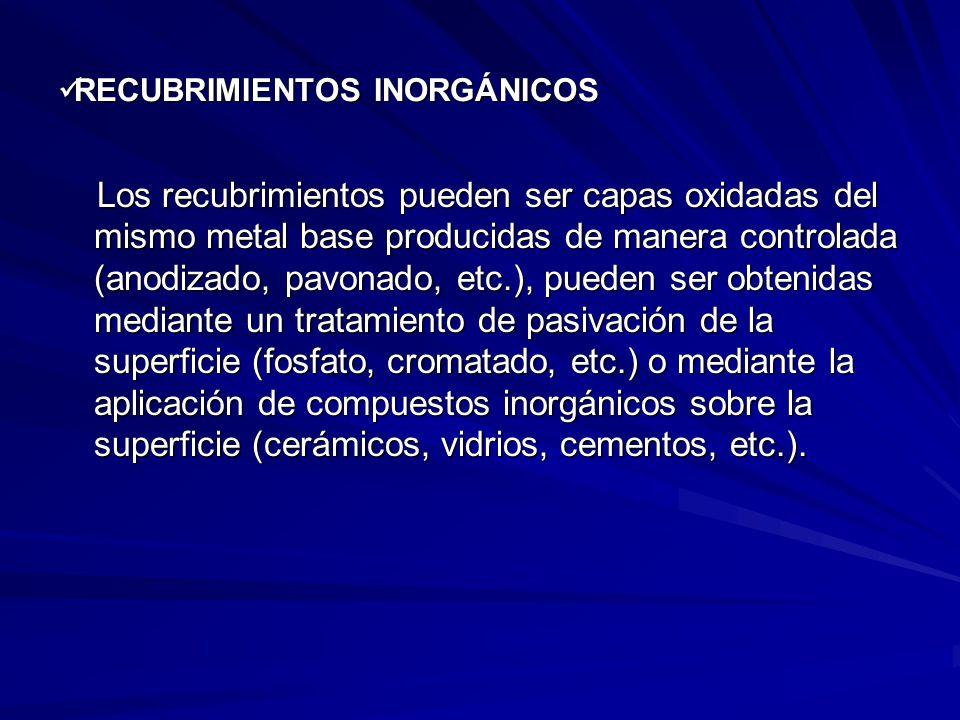 RECUBRIMIENTOS INORGÁNICOS