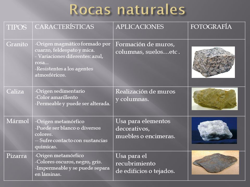David s nchez n 12 manuel s nchezn 13 juan toro n ppt - Caracteristicas del marmol ...