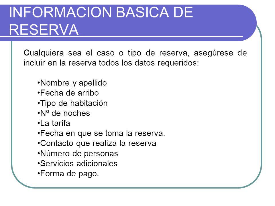 INFORMACION BASICA DE RESERVA