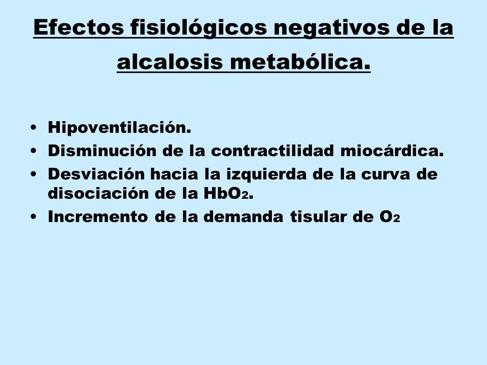 Efectos fisiológicos negativos de la alcalosis metabólica.