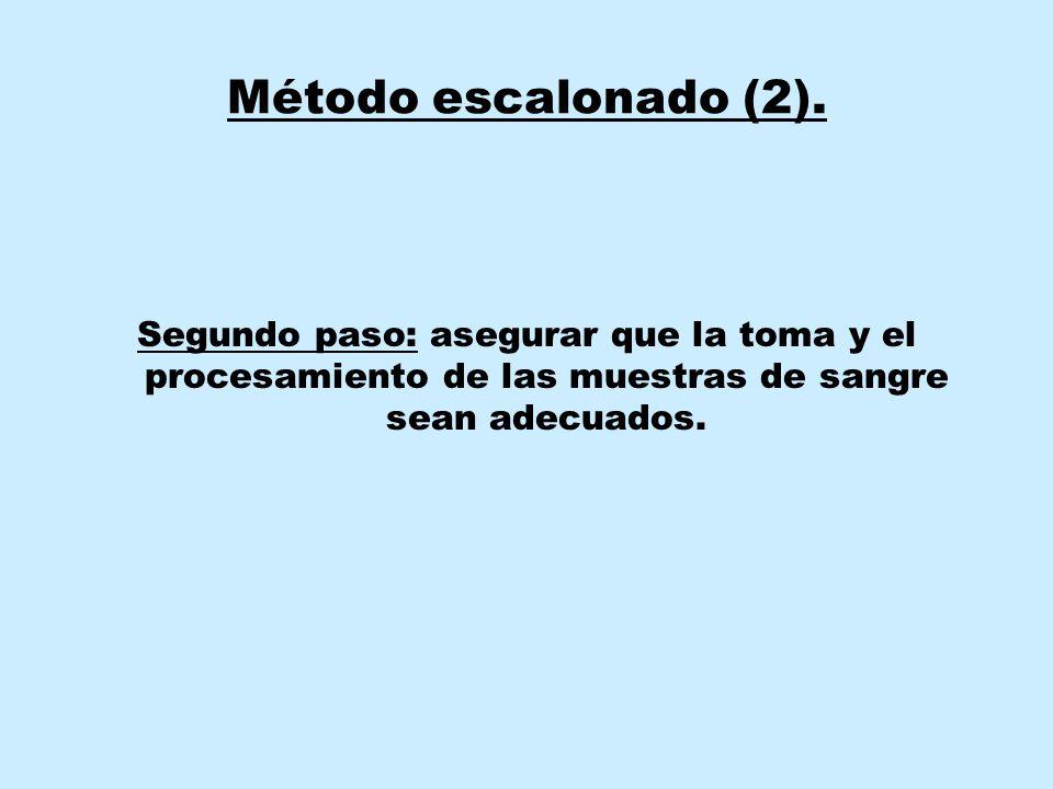 Método escalonado (2).