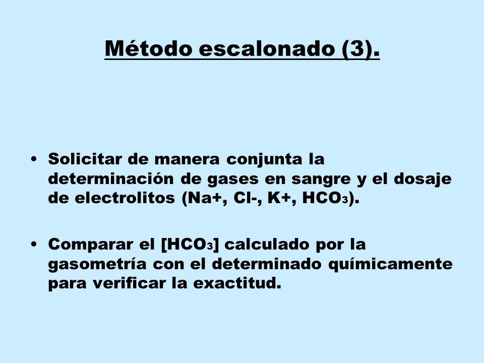 Método escalonado (3). Solicitar de manera conjunta la determinación de gases en sangre y el dosaje de electrolitos (Na+, Cl-, K+, HCO3).