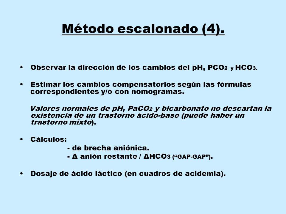 Método escalonado (4). Observar la dirección de los cambios del pH, PCO2 y HCO3.