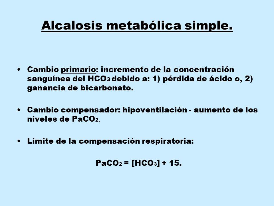 Alcalosis metabólica simple.