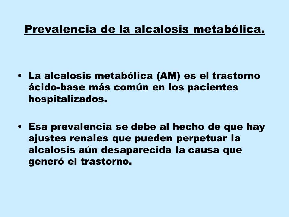 Prevalencia de la alcalosis metabólica.