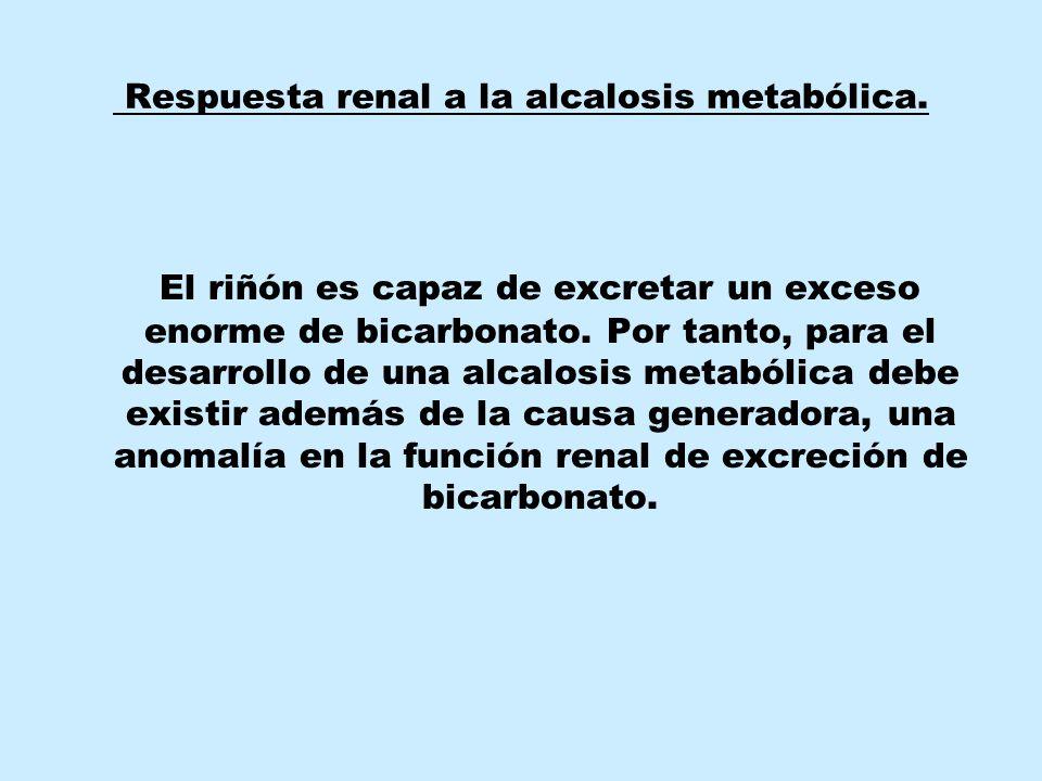 Respuesta renal a la alcalosis metabólica.