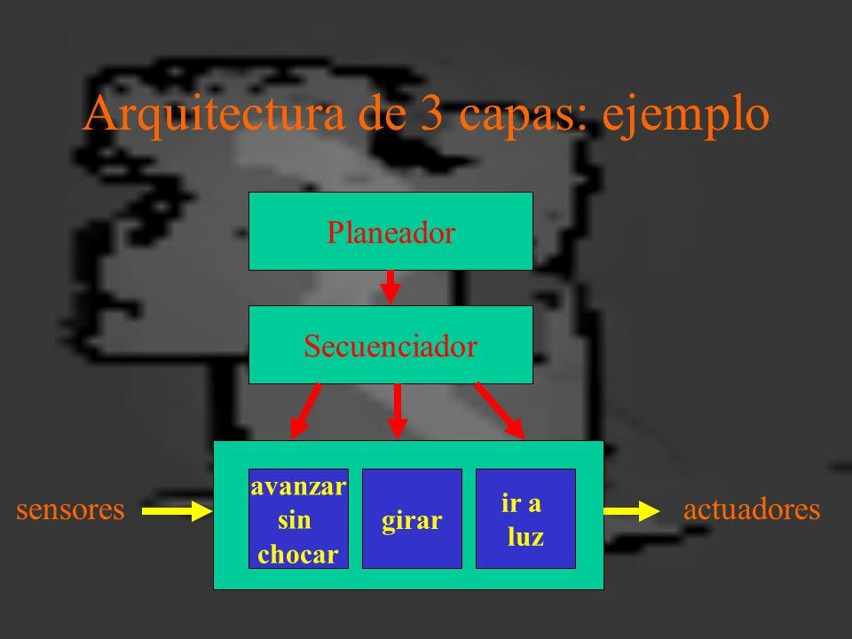 Tema 6 programaci n l enrique sucar marco l pez itesm for Arquitectura de capas software