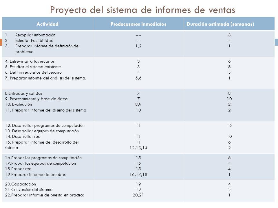Planeacion y control del proyecto ppt video online descargar for Descargar embroidery office design 7 5 full