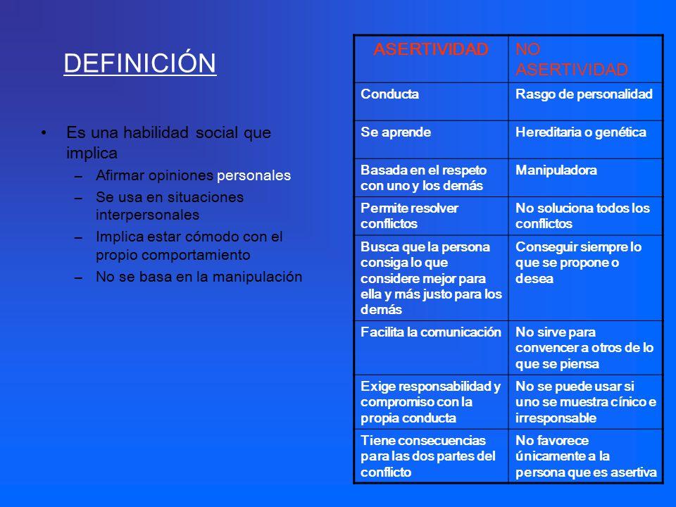 COMPETENCIA SOCIAL Y HABILIDADES SOCIALES - ppt descargar Asertividad Definicion