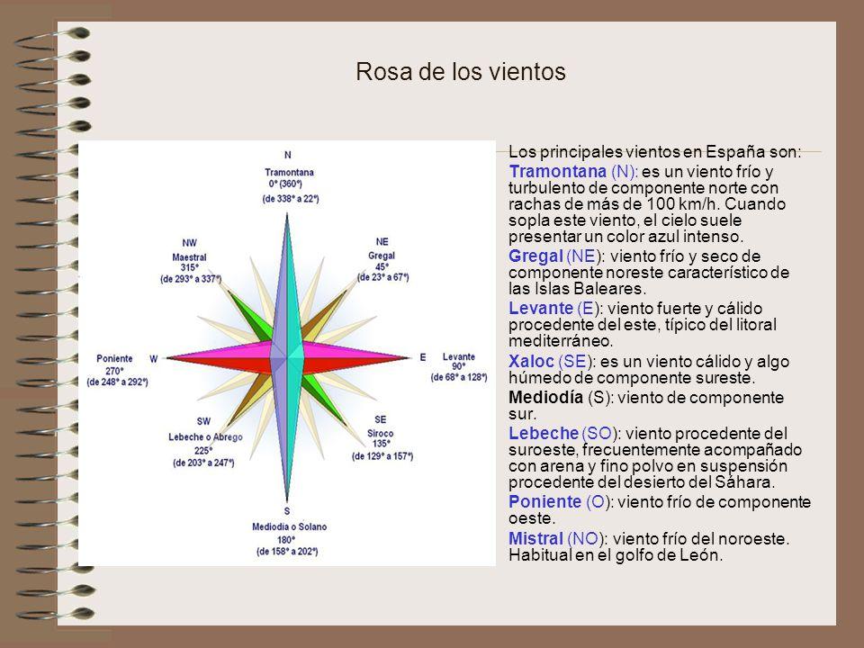 Rosa De Los Vientos Principales En Espana Son