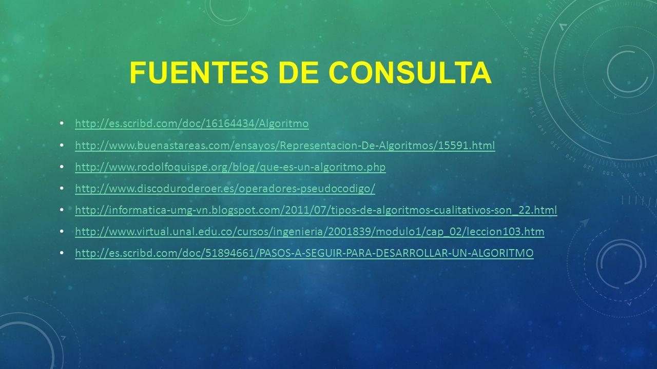 Por mnica mara ra blandn ppt descargar 12 fuentes de consulta httpesribddoc16164434algoritmo ccuart Gallery