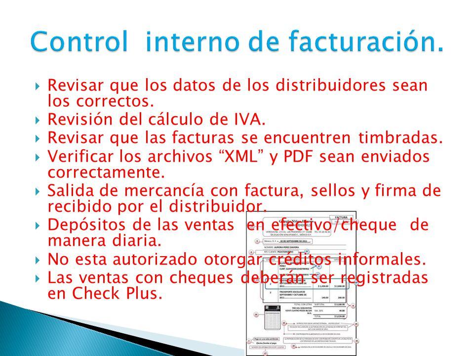 Control interno de facturación.