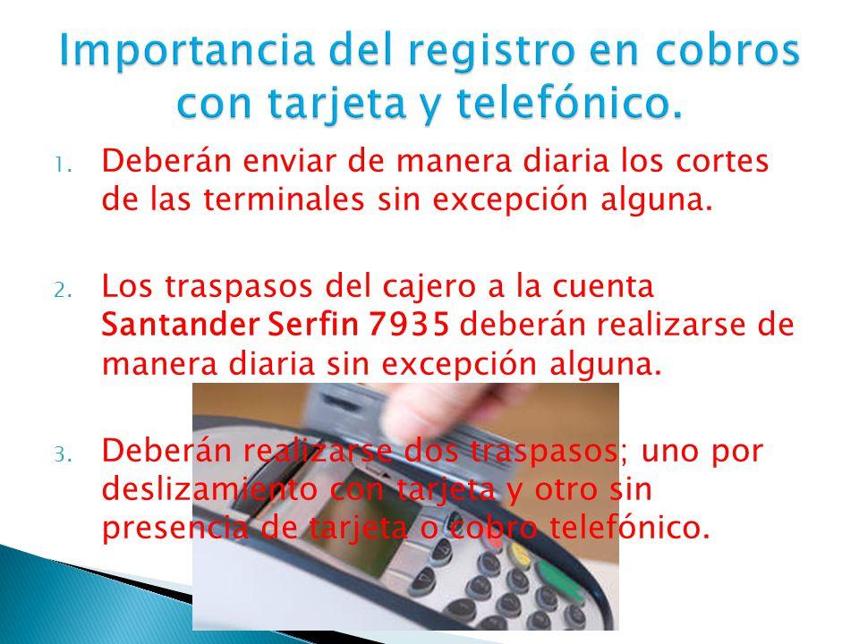 Importancia del registro en cobros con tarjeta y telefónico.