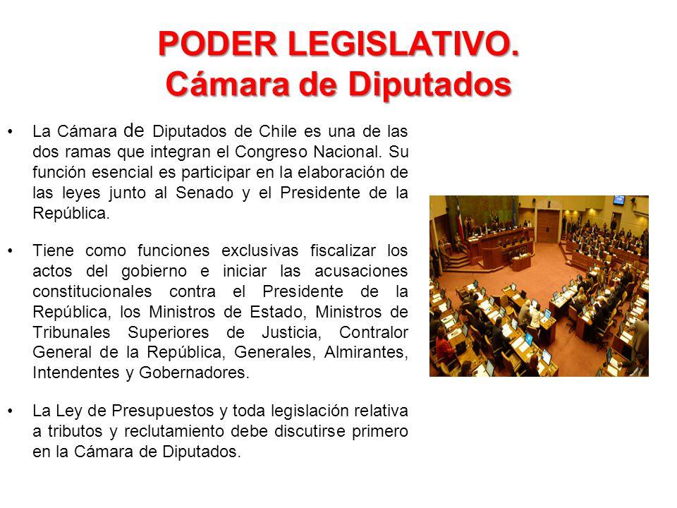 Unidad el estado de chile ppt descargar for Camara de diputados leyes