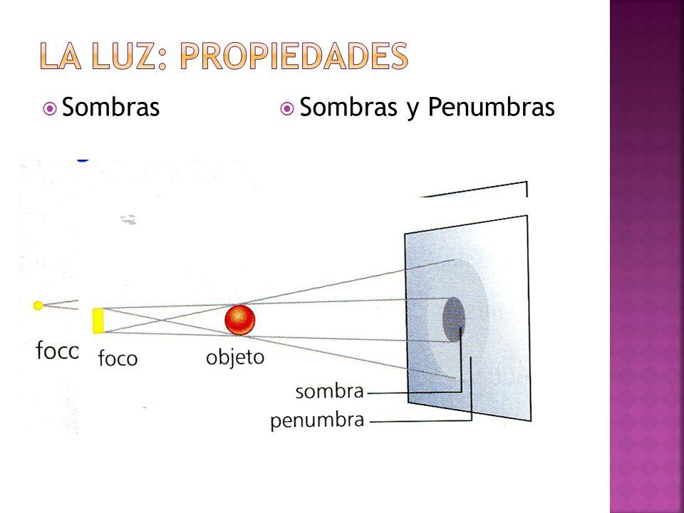 La luz: propiedades Sombras Sombras y Penumbras