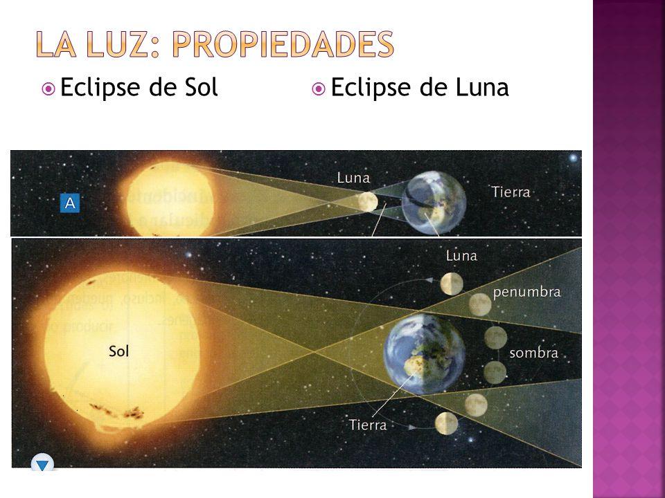 La luz: propiedades Eclipse de Sol Eclipse de Luna