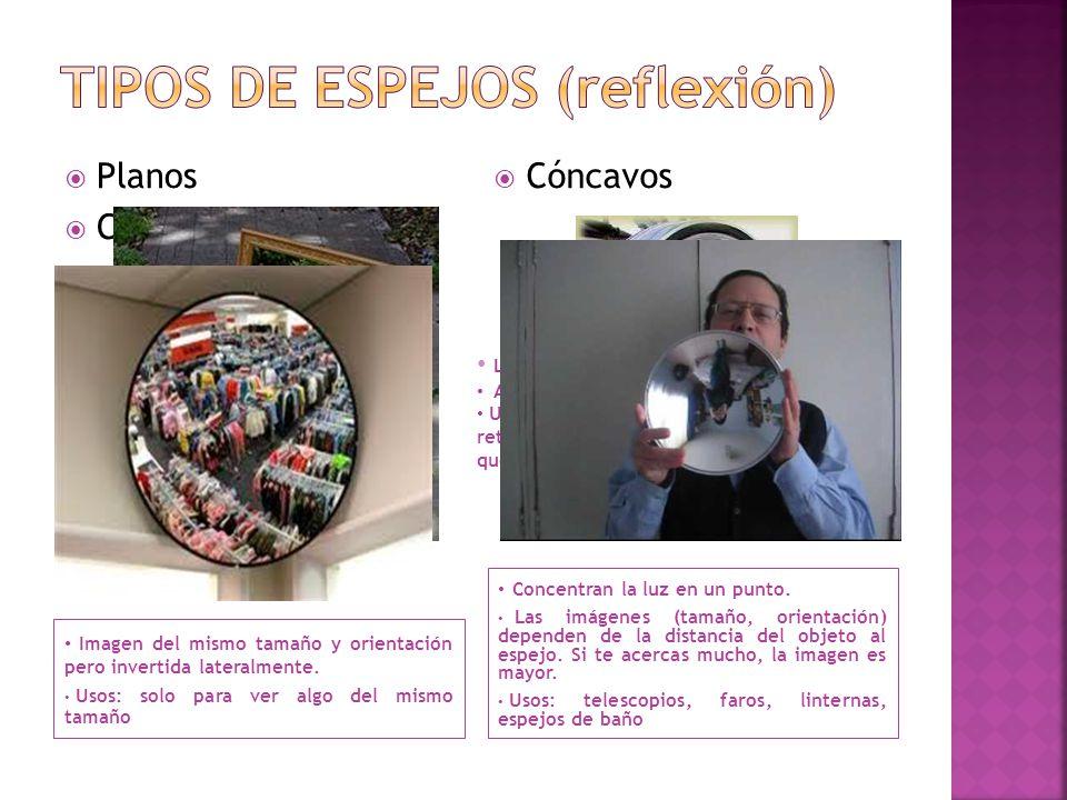 TIPOS DE ESPEJOS (reflexión)