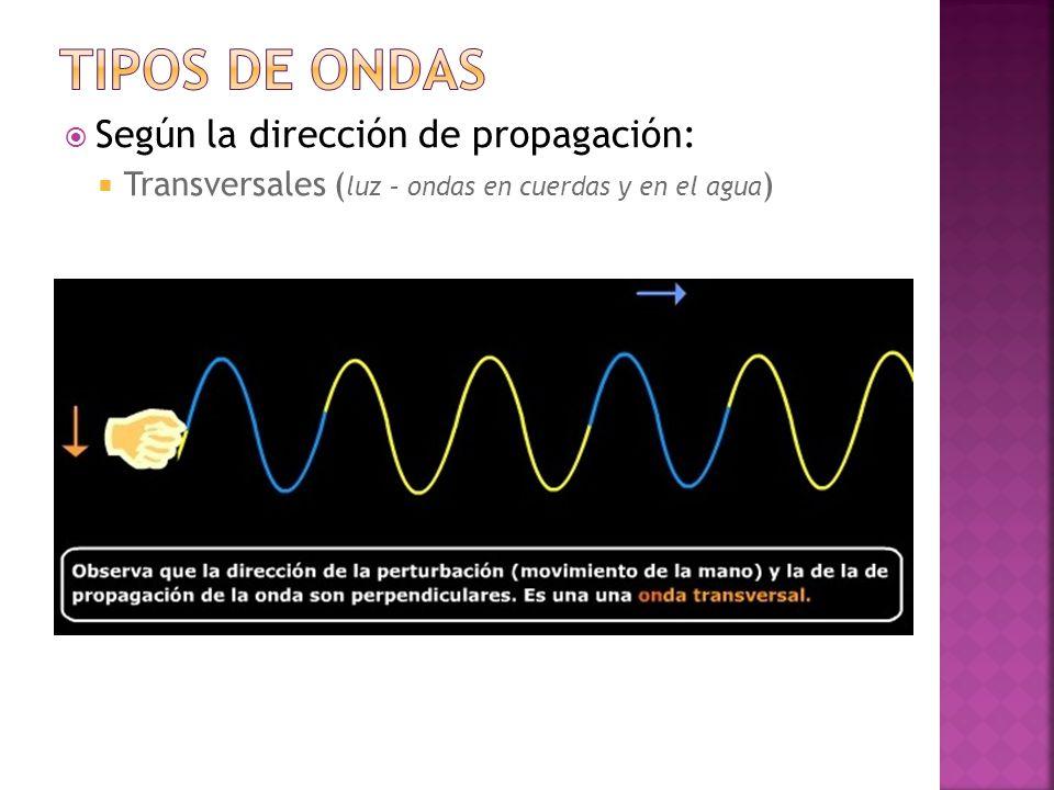 TIPOS DE ONDAS Según la dirección de propagación: