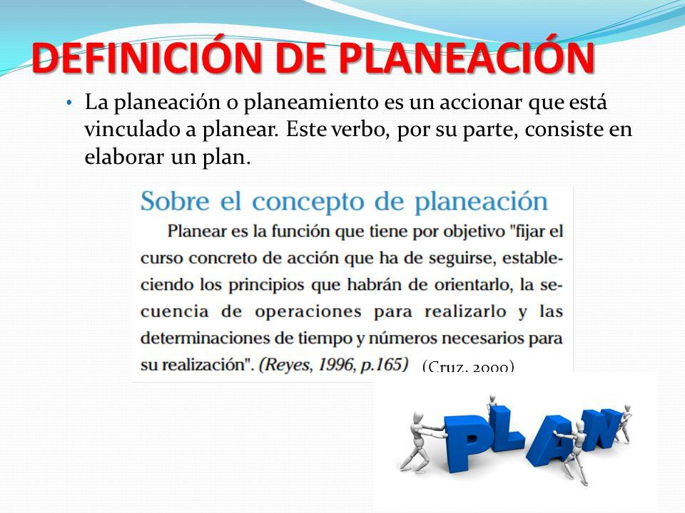 Conceptos de planeacion deepthroaters for Concepto de organizacion de oficina