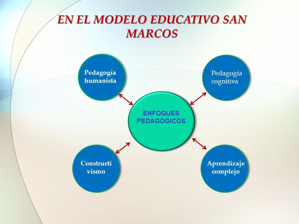 EN EL MODELO EDUCATIVO SAN MARCOS
