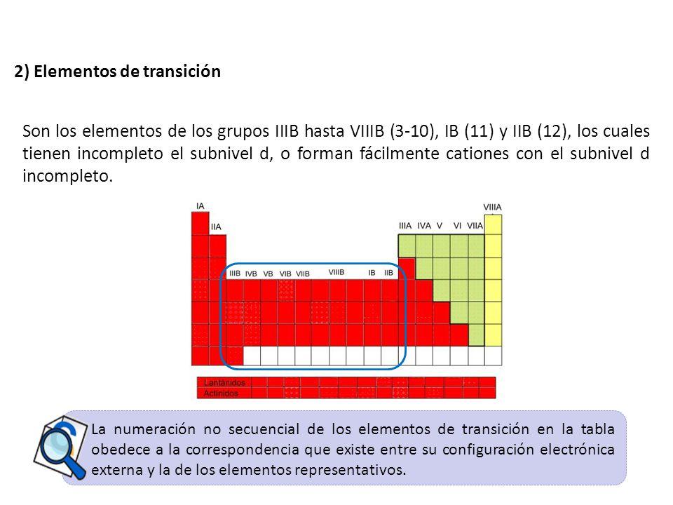 Tabla peridica y propiedades peridicas ppt descargar 11 2 elementos de transicin urtaz Images