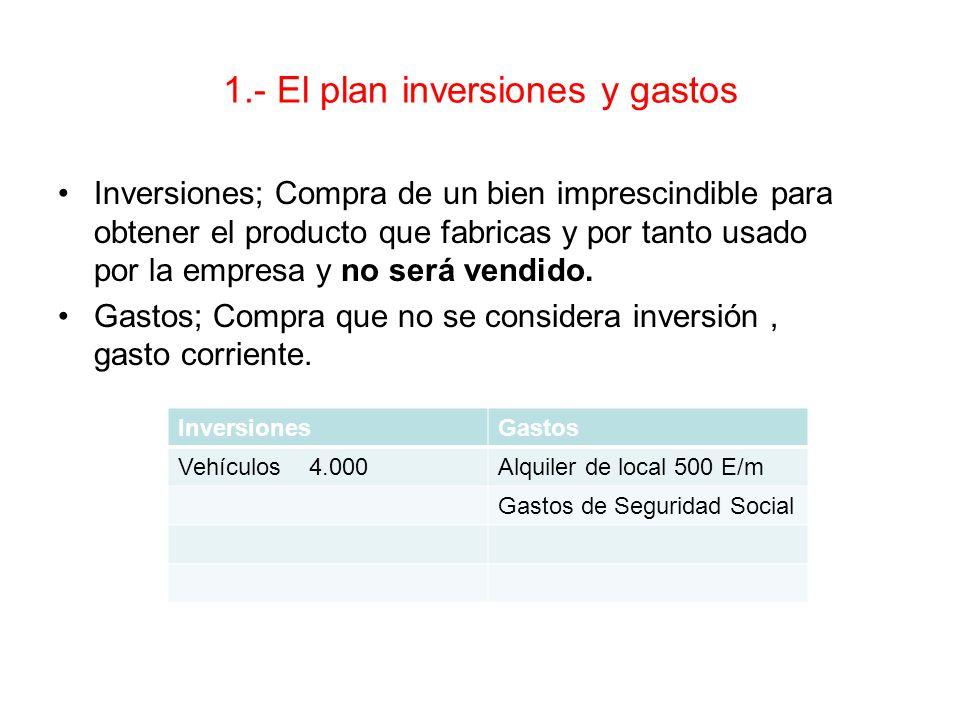 1.- El plan inversiones y gastos