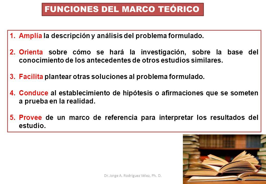 MARCO TEÓRICO Dr. Jorge A. Rodríguez Vélez, Ph. D. - ppt descargar