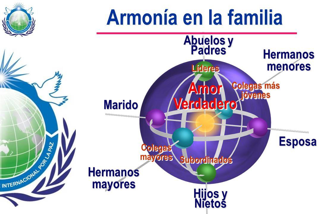 Armonía en la familia Amor Verdadero Abuelos y Padres Hermanos menores