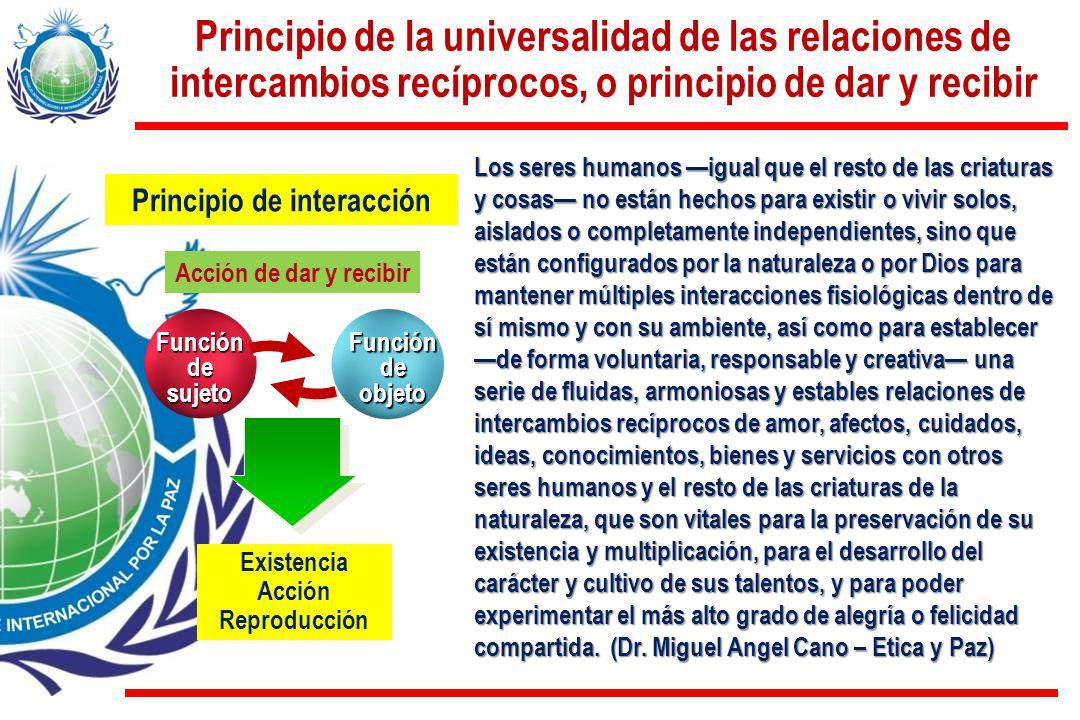 Principio de interacción