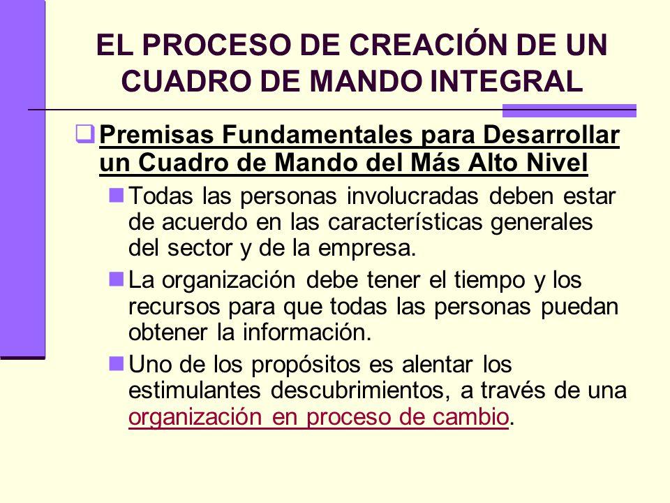 EL PROCESO DE CREACIÓN DE UN CUADRO DE MANDO INTEGRAL