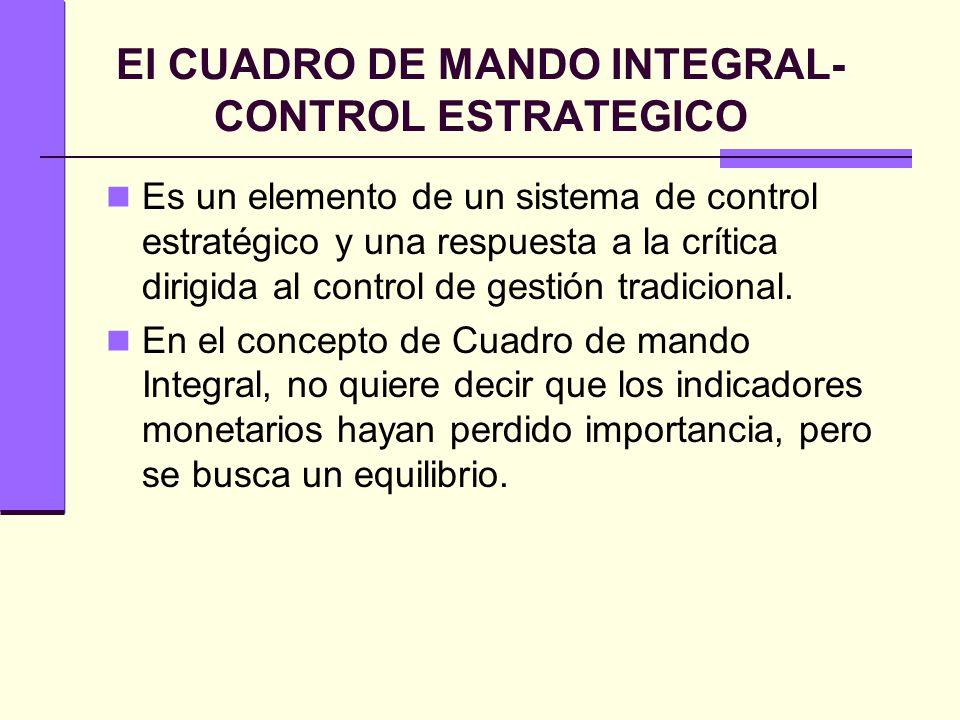 El CUADRO DE MANDO INTEGRAL- CONTROL ESTRATEGICO
