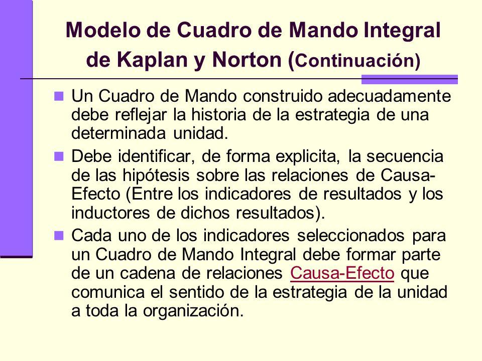 Modelo de Cuadro de Mando Integral de Kaplan y Norton (Continuación)