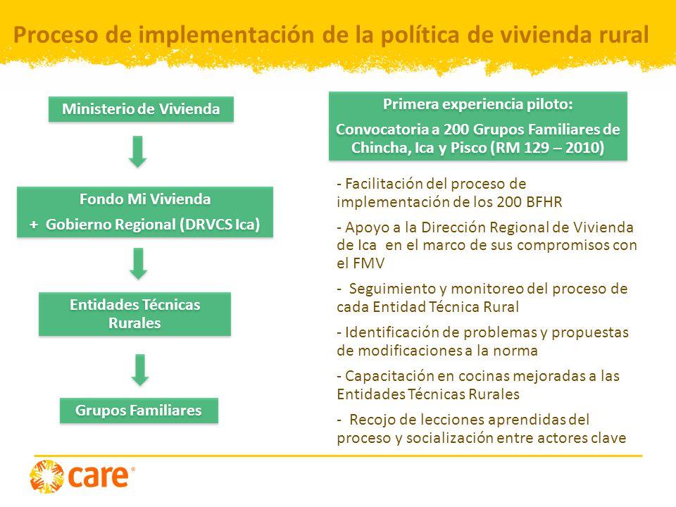 Proceso de implementación de la política de vivienda rural