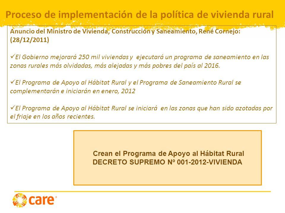 DECRETO SUPREMO Nº 001-2012-VIVIENDA