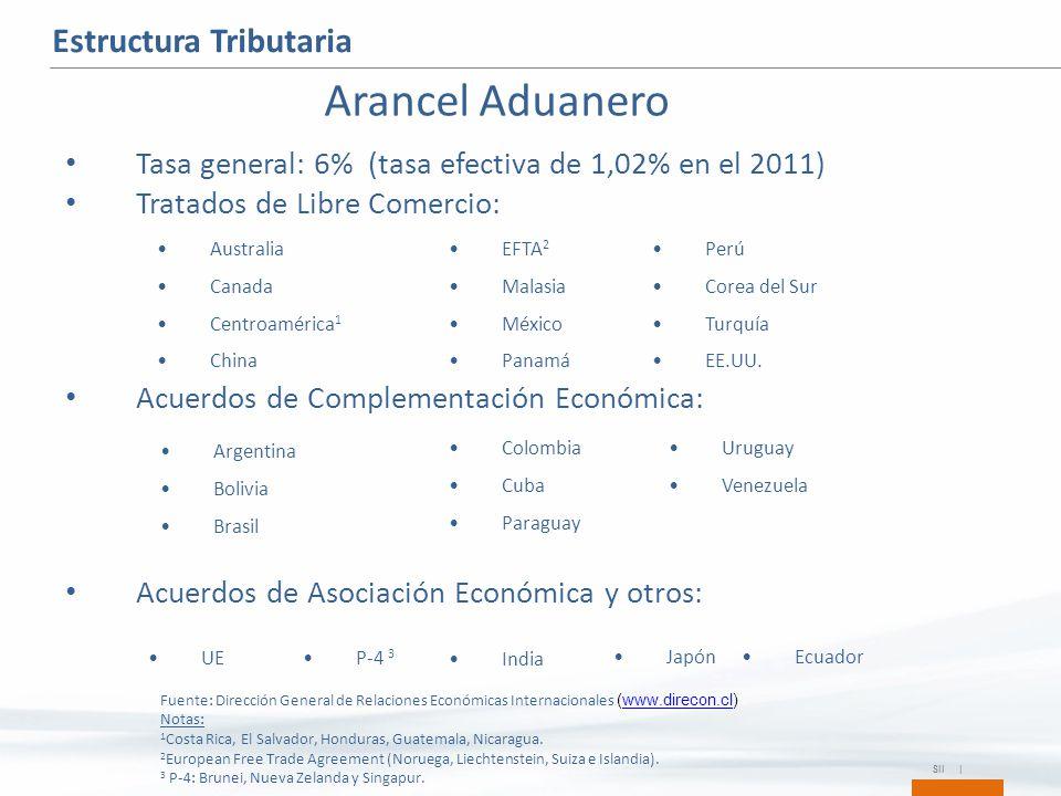 Estructura Tributaria Argentina 1997 Reforma Hacendaria