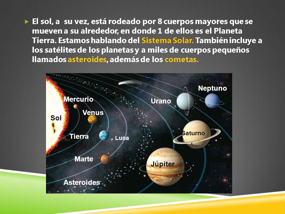La tierra y el sistema solar ppt descargar for Donde esta el sol