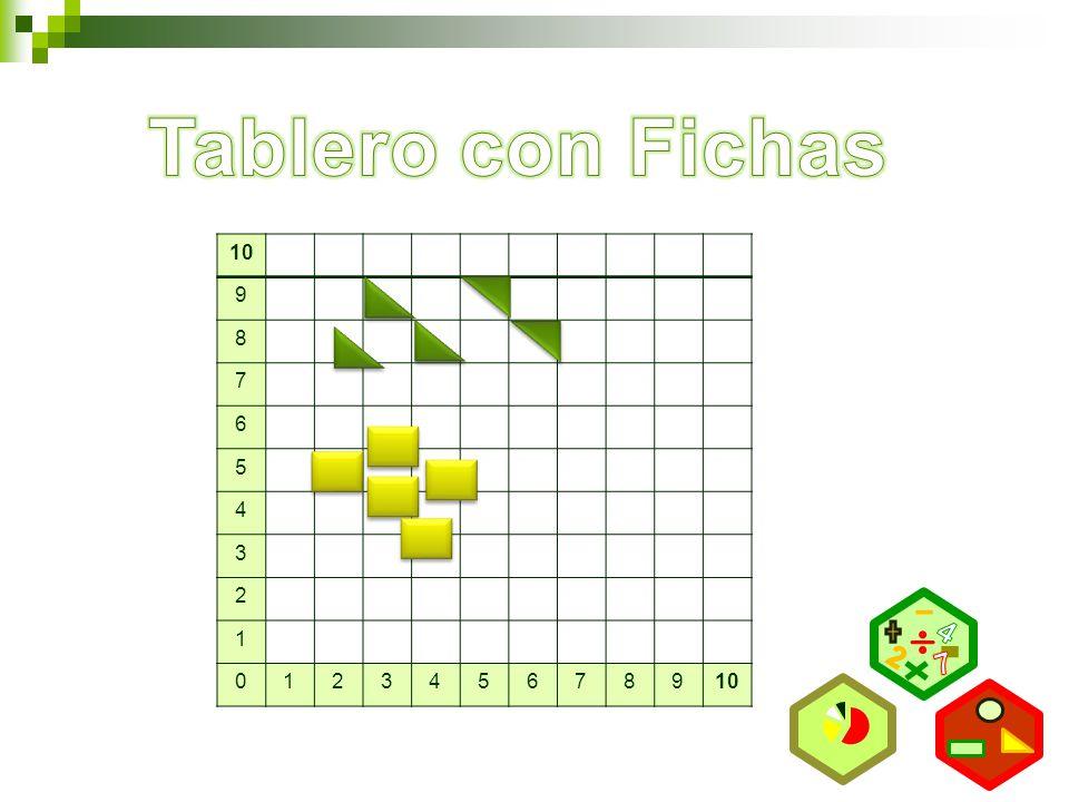 Tablero con Fichas 10 9 8 7 6 5 4 3 2 1 4 7 2