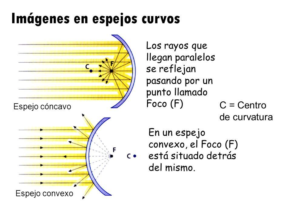 2 Hay Dos Tipos De Reflexi N Reflexi N Especular