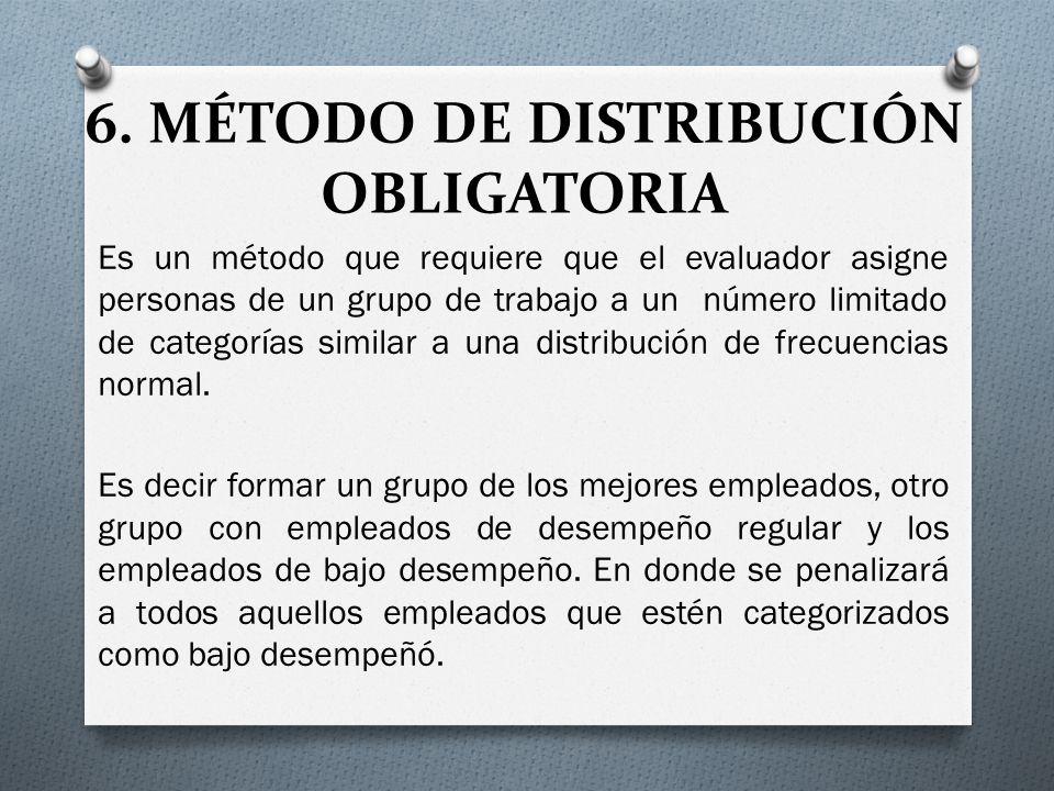 6. MÉTODO DE DISTRIBUCIÓN OBLIGATORIA