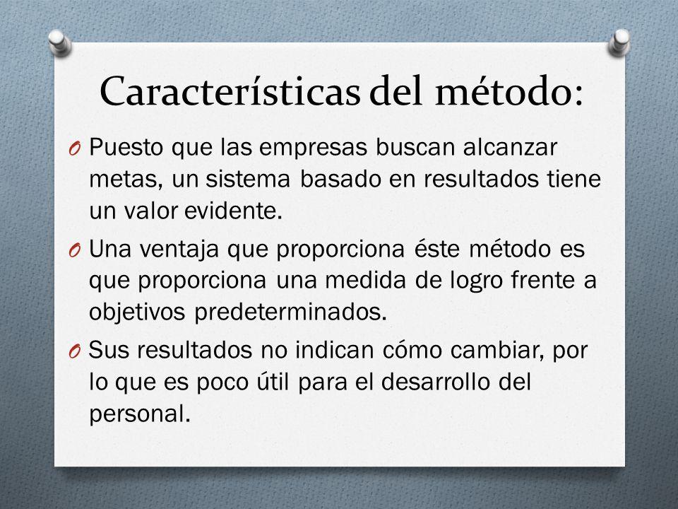 Características del método: