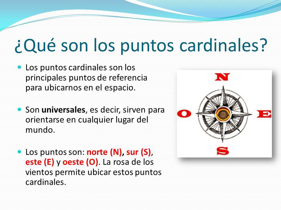 ¿Qué son los puntos cardinales