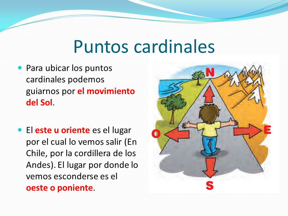 Puntos cardinales Para ubicar los puntos cardinales podemos guiarnos por el movimiento del Sol.