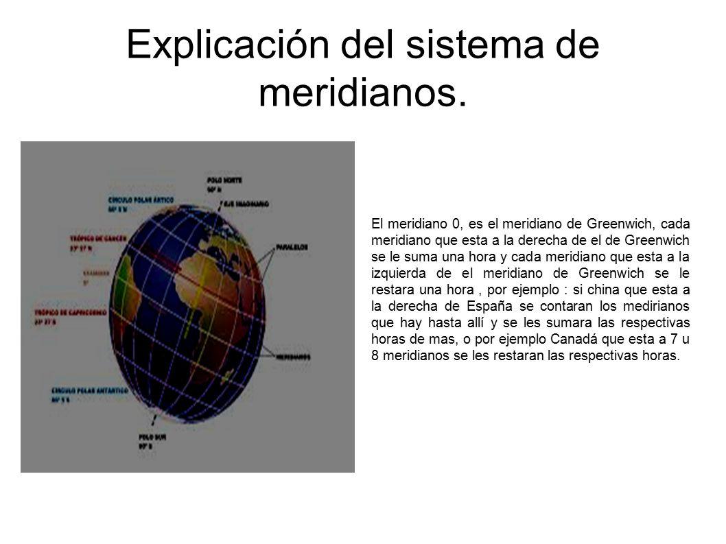 Explicación del sistema de meridianos.
