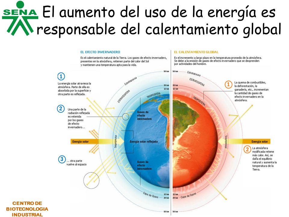 El aumento del uso de la energía es responsable del calentamiento global