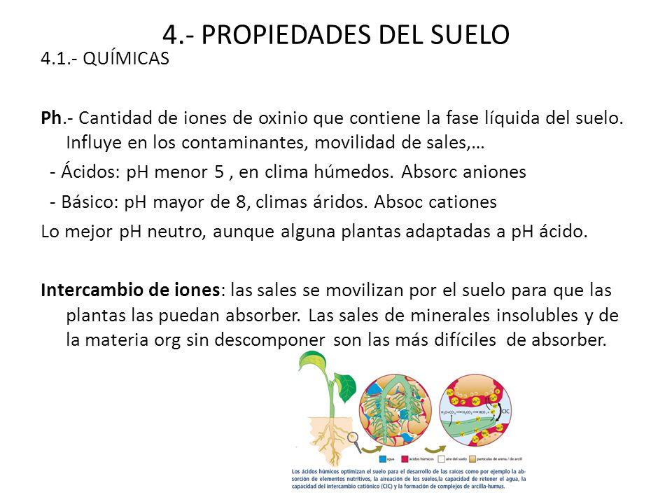 Unidad 10 el suelo ppt descargar for 4 usos del suelo en colombia