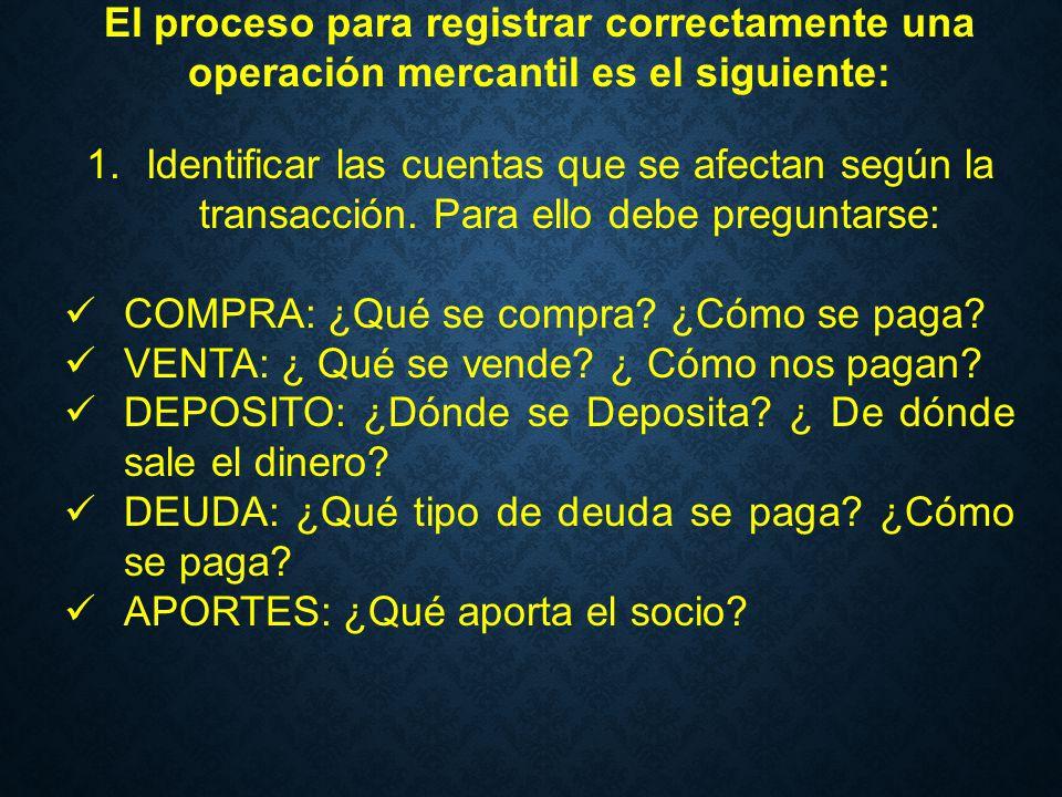 El proceso para registrar correctamente una operación mercantil es el siguiente: