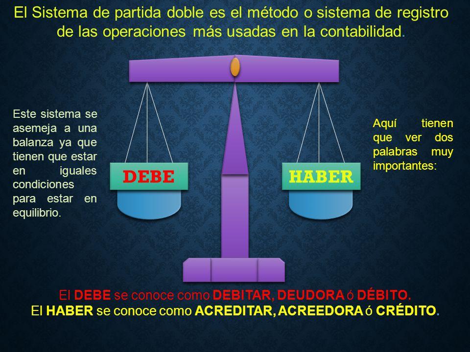 El Sistema de partida doble es el método o sistema de registro de las operaciones más usadas en la contabilidad.