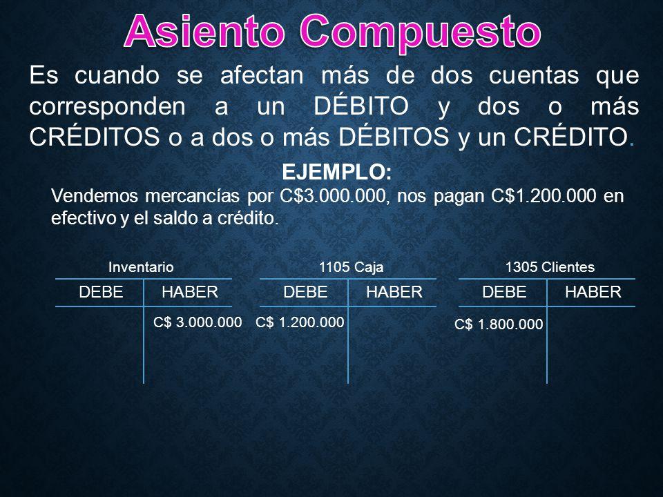 Asiento Compuesto Es cuando se afectan más de dos cuentas que corresponden a un DÉBITO y dos o más CRÉDITOS o a dos o más DÉBITOS y un CRÉDITO.