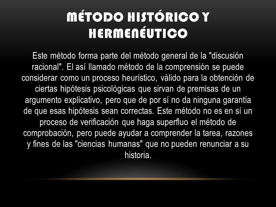 Método histórico y hermenéutico