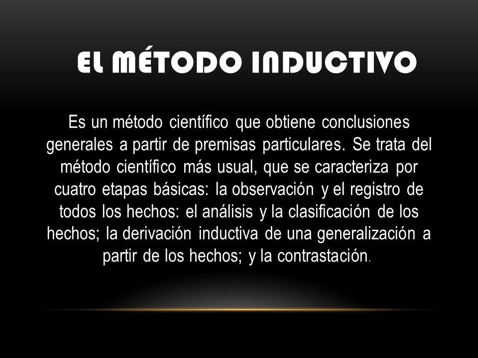 El método inductivo